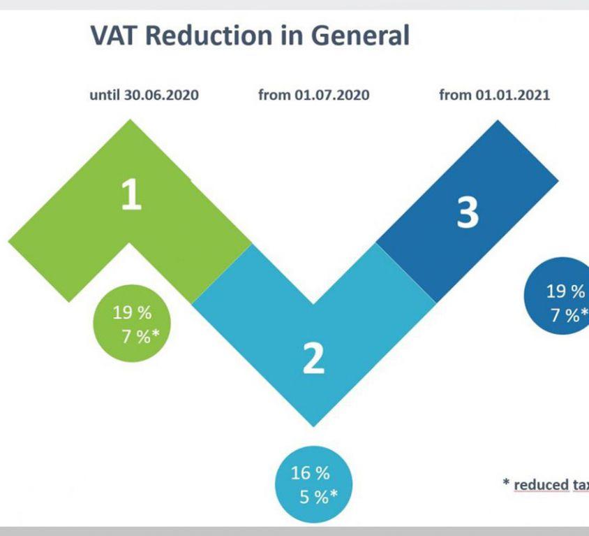 vat_reduction-2